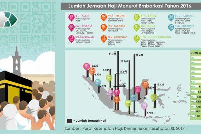 infografis-haji.jpg